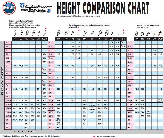 Height Comparison Chart Thumbnail
