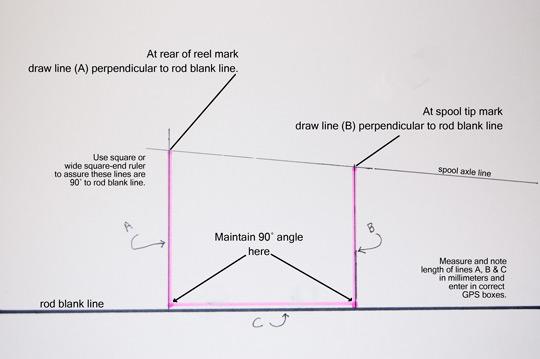 Reel Measurement Diagram 6